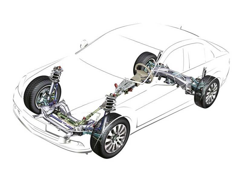 Система подвески на автомбиле