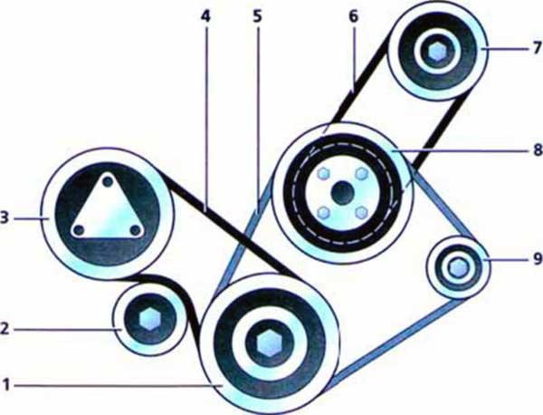 Схема ремней двигателя Хендай Солярис