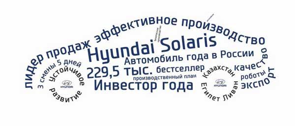 Итоги завода Хендай в России за 2015 год