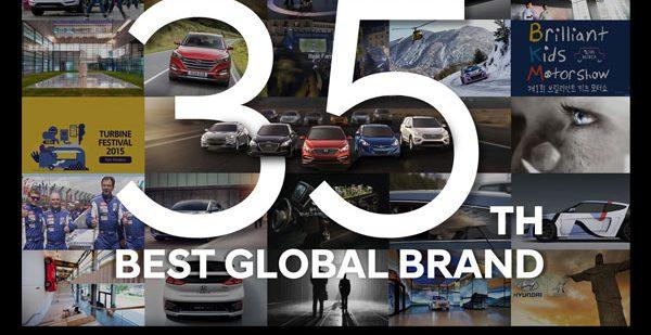 Безостановочный ценовой рост Hyundai Motor как мирового бренда