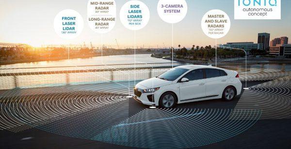 Hyundai Motors в Лос-Анджелесе представил концепт Autonomous loniq
